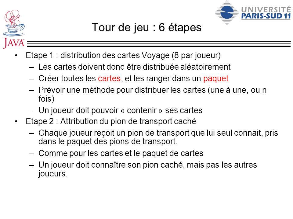 Tour de jeu : 6 étapes Etape 1 : distribution des cartes Voyage (8 par joueur) –Les cartes doivent donc être distribuée aléatoirement –Créer toutes le