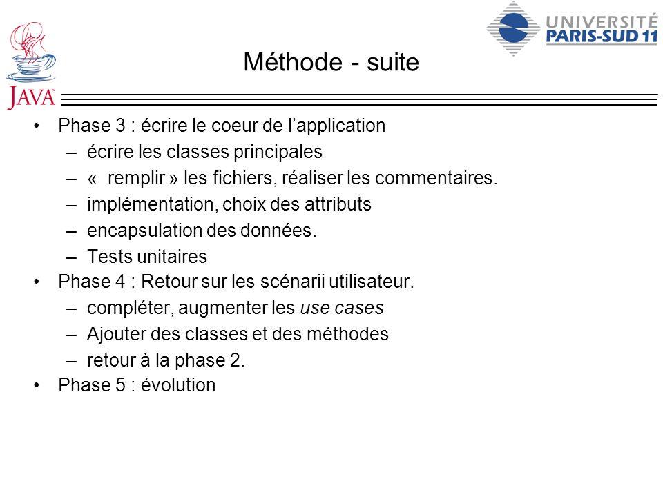 Méthode - suite Phase 3 : écrire le coeur de lapplication –écrire les classes principales –« remplir » les fichiers, réaliser les commentaires. –implé