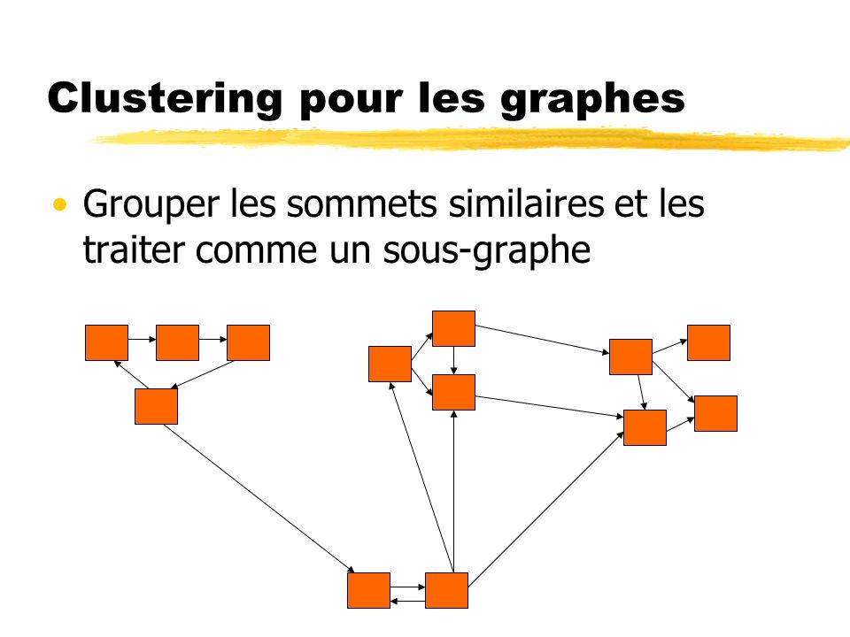 Clustering pour les graphes Grouper les sommets similaires et les traiter comme un sous-graphe