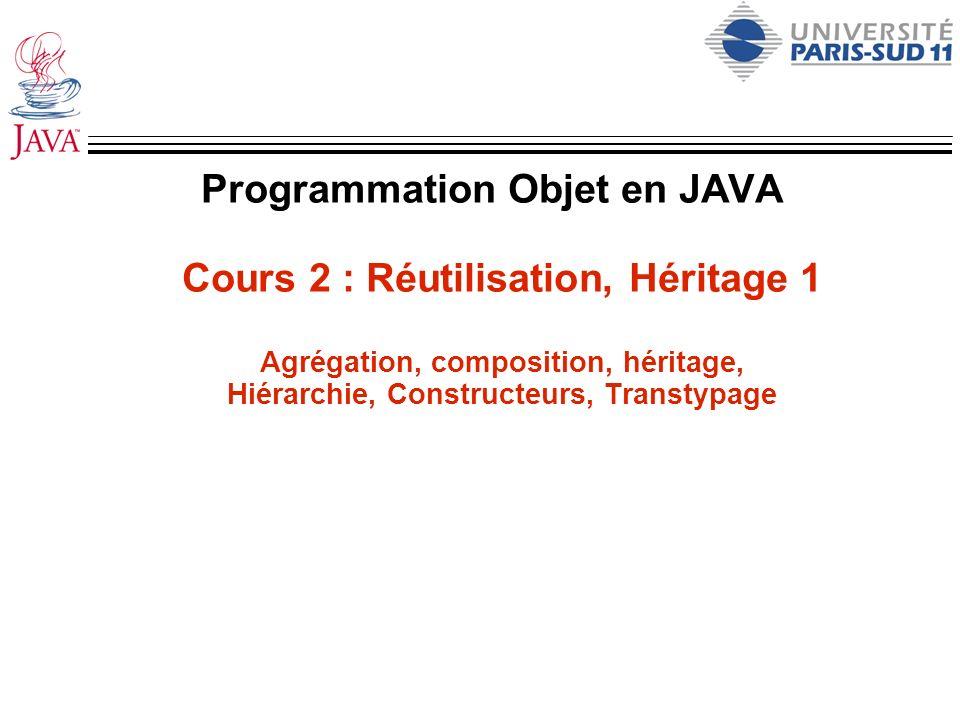 Concept dhéritage Concept fondamental des langages objet.