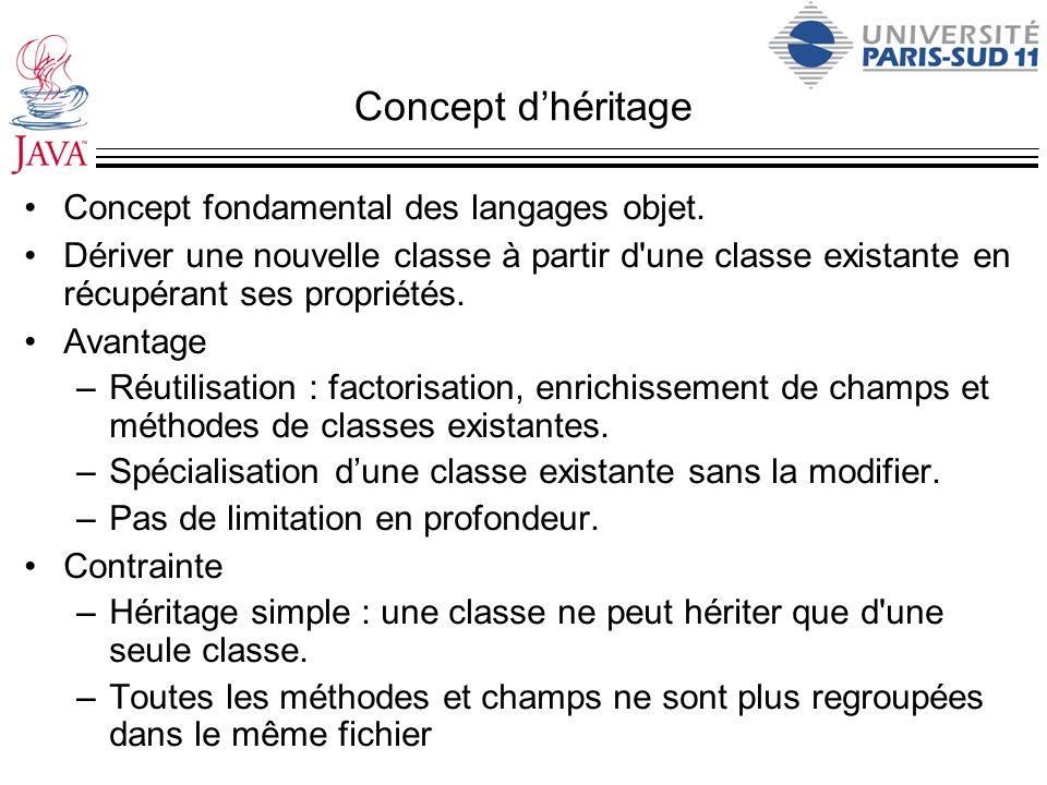 Concept dhéritage Concept fondamental des langages objet. Dériver une nouvelle classe à partir d'une classe existante en récupérant ses propriétés. Av