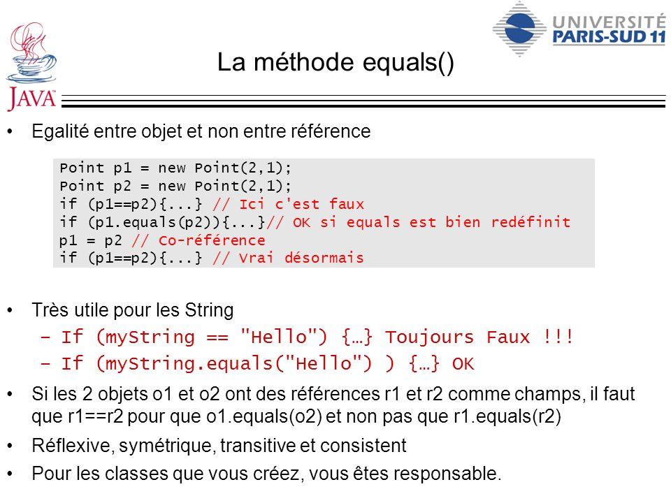 La méthode equals() Egalité entre objet et non entre référence Très utile pour les String –If (myString ==