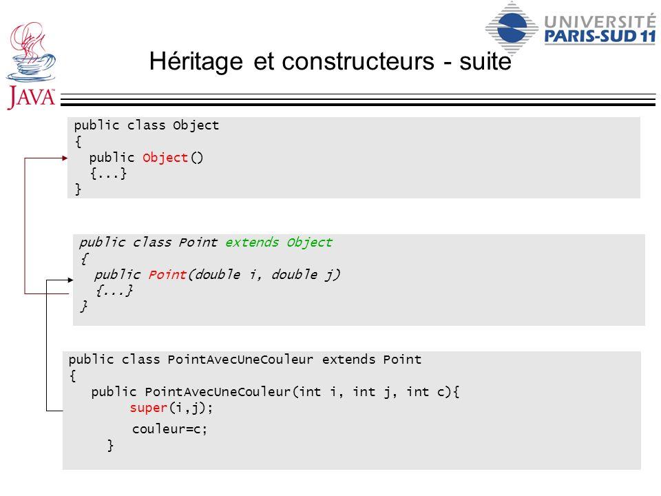 Héritage et constructeurs - suite public class Point extends Object { public Point(double i, double j) {...} } public class PointAvecUneCouleur extend
