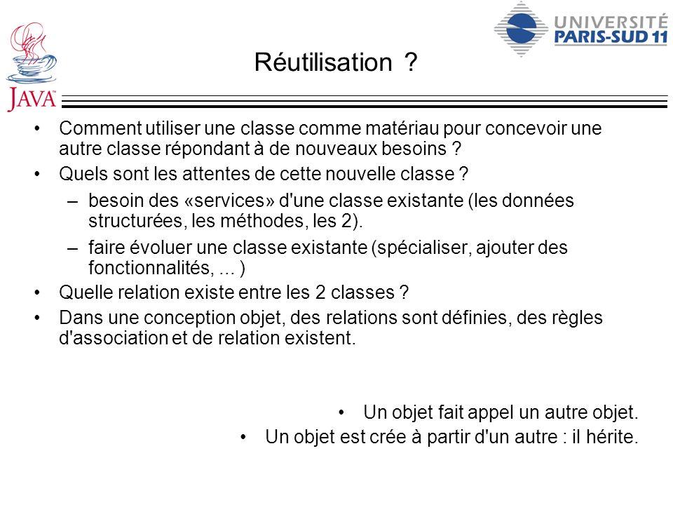 Réutilisation ? Comment utiliser une classe comme matériau pour concevoir une autre classe répondant à de nouveaux besoins ? Quels sont les attentes d