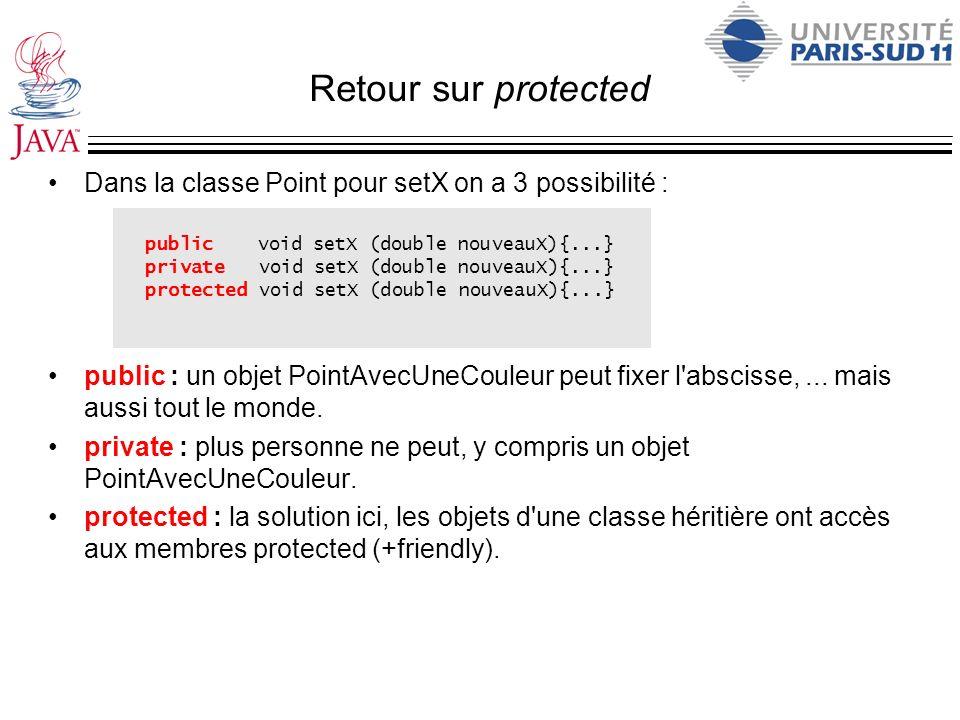 Retour sur protected Dans la classe Point pour setX on a 3 possibilité : public : un objet PointAvecUneCouleur peut fixer l'abscisse,... mais aussi to