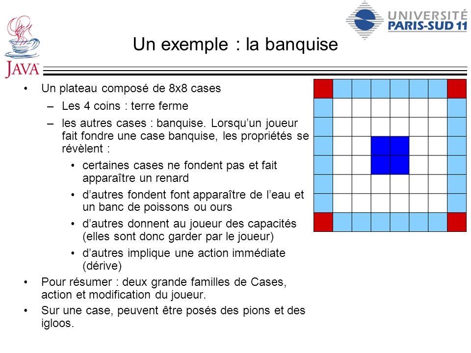 Un exemple : la banquise Un plateau composé de 8x8 cases –Les 4 coins : terre ferme –les autres cases : banquise. Lorsquun joueur fait fondre une case