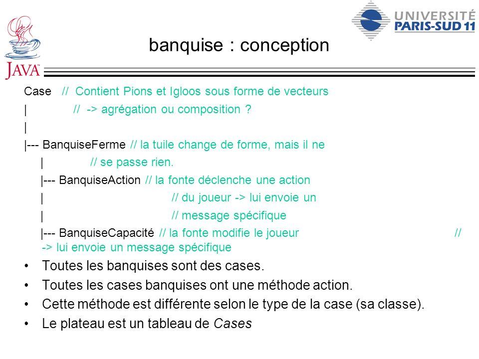 banquise : conception Case // Contient Pions et Igloos sous forme de vecteurs   // -> agrégation ou composition ?    --- BanquiseFerme // la tuile cha