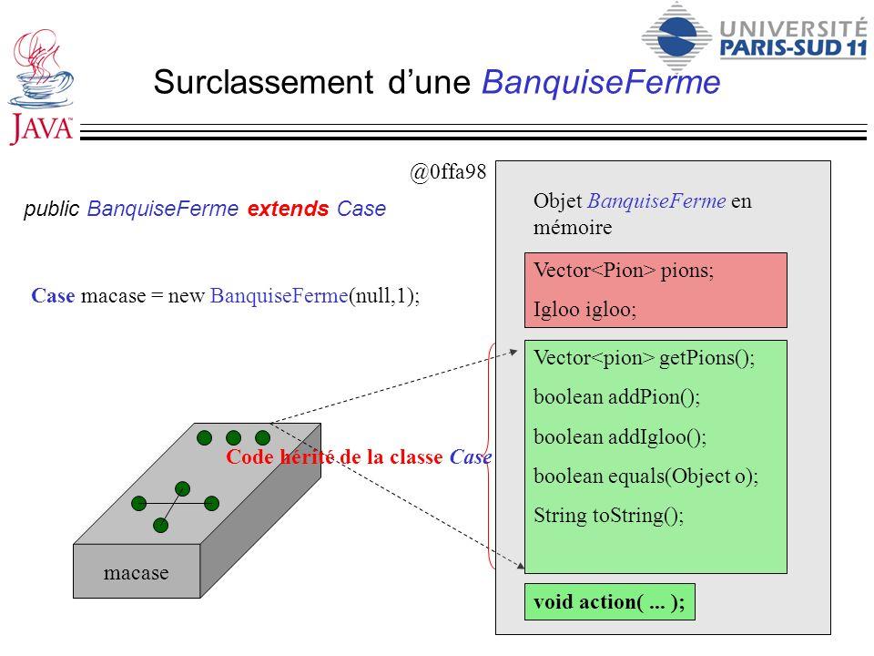 Surclassement dune BanquiseFerme @0ffa98 Case macase = new BanquiseFerme(null,1); macase Code hérité de la classe Case public BanquiseFerme extends Ca