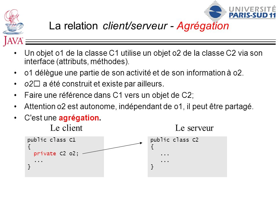 La relation client/serveur - Agrégation public class Cercle { private Point centre;...