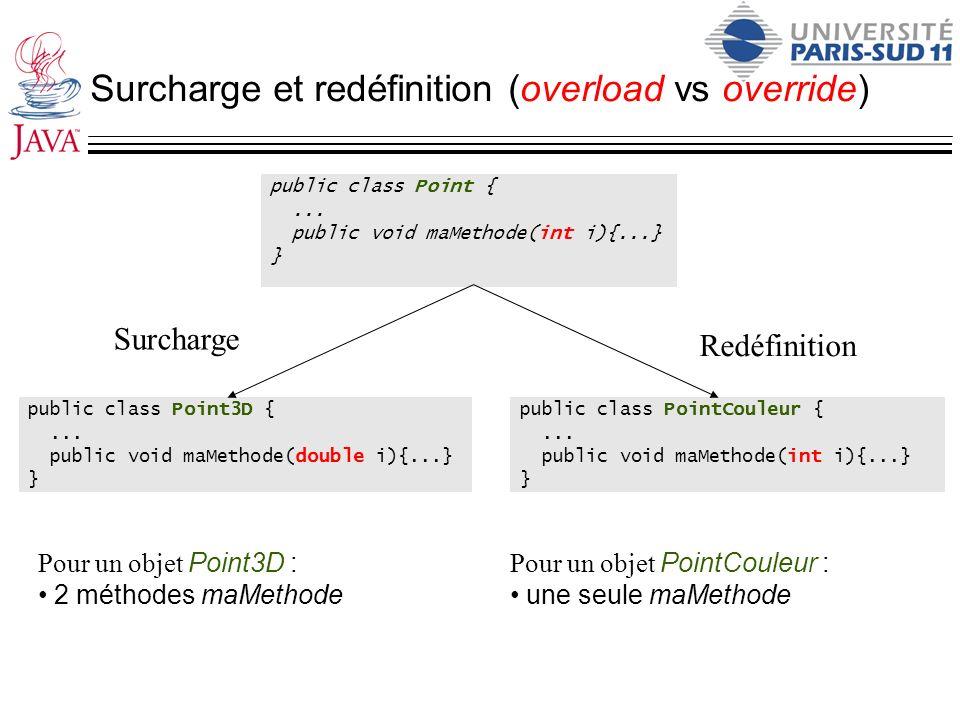 Surcharge et redéfinition (overload vs override) public class Point {... public void maMethode(int i){...} } public class PointCouleur {... public voi