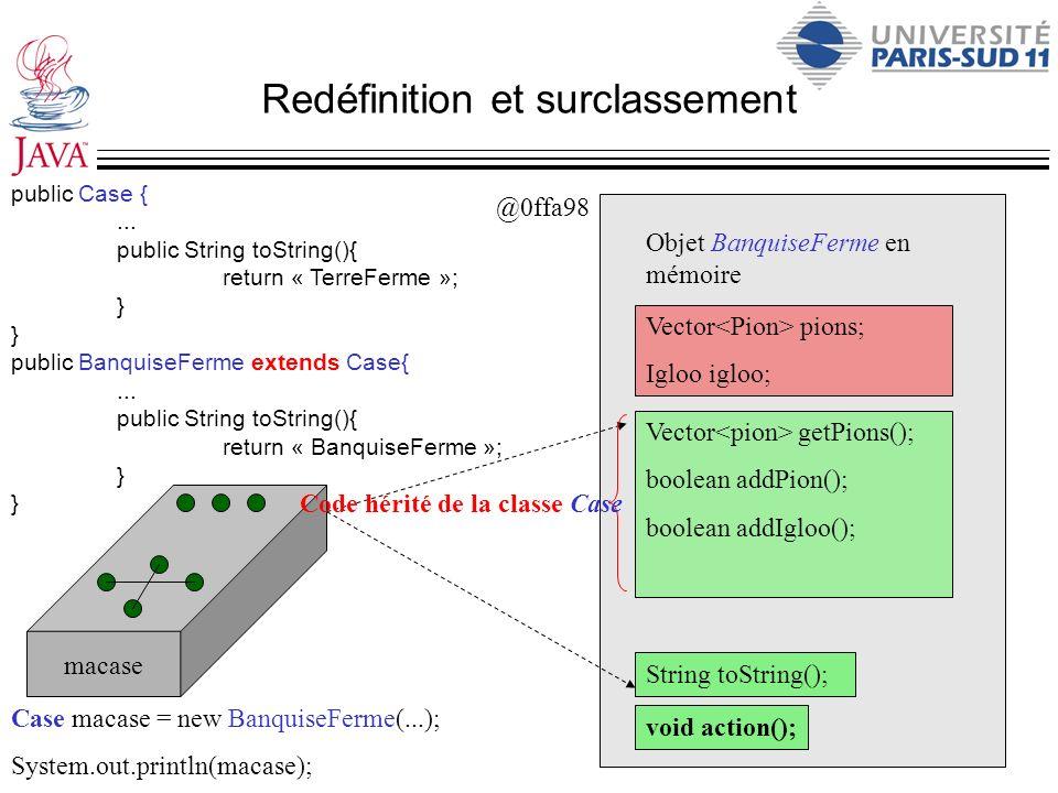 Redéfinition et surclassement Vector getPions(); boolean addPion(); boolean addIgloo(); Objet BanquiseFerme en mémoire @0ffa98 Case macase = new Banqu