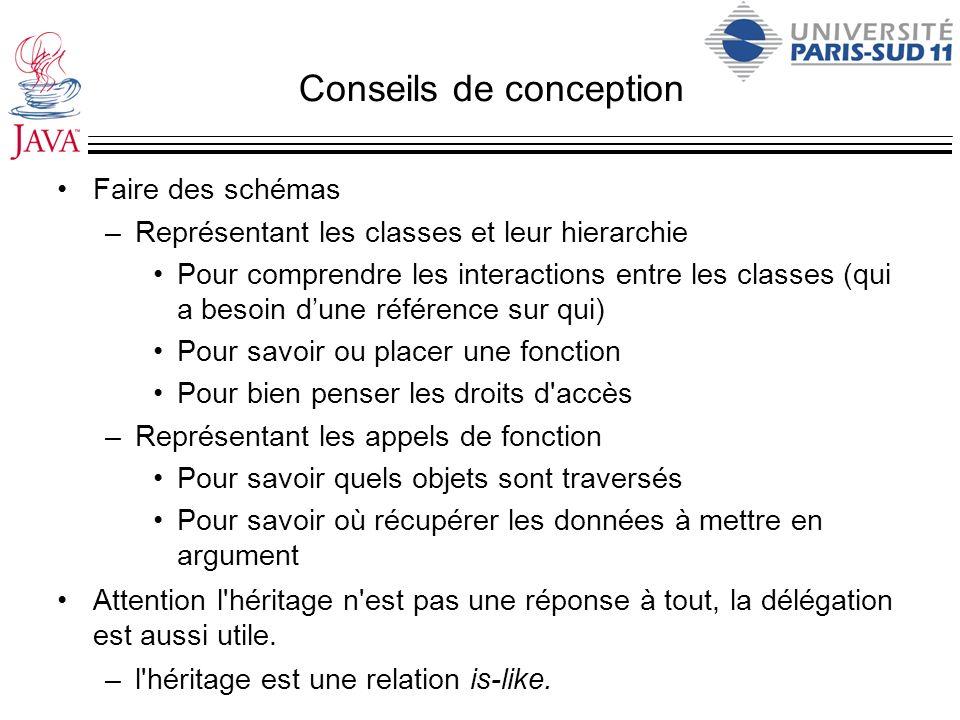 Conseils de conception Faire des schémas –Représentant les classes et leur hierarchie Pour comprendre les interactions entre les classes (qui a besoin