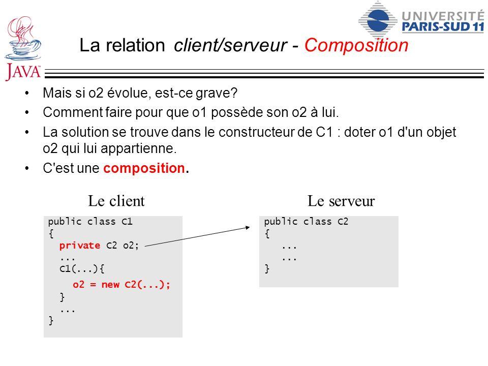 La relation client/serveur - Composition public class Cercle { private Point centre;...