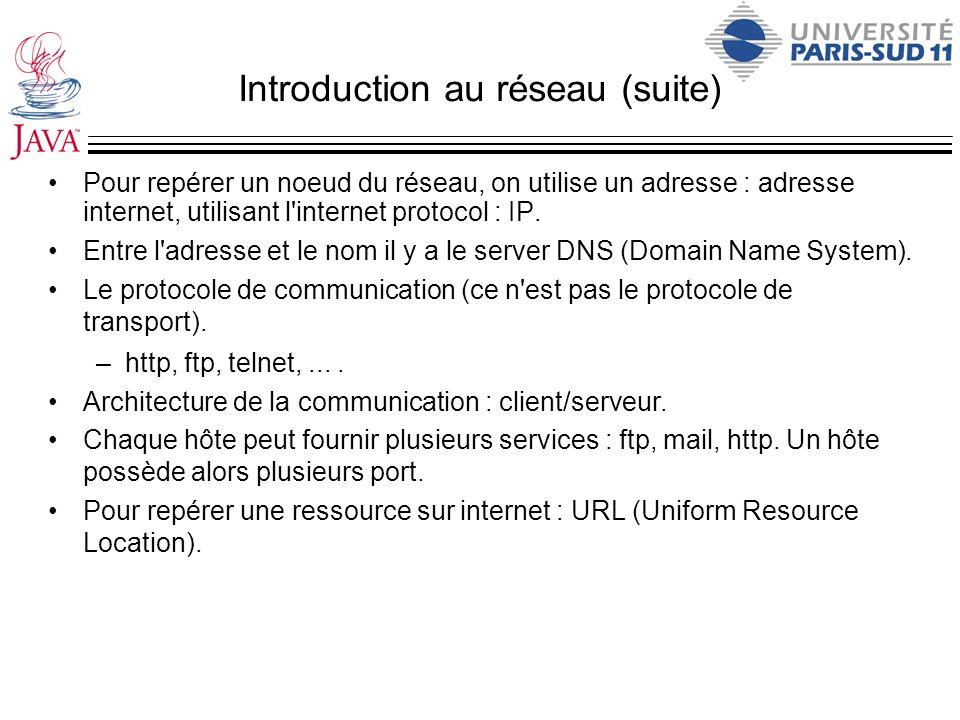 Introduction au réseau (suite) Pour repérer un noeud du réseau, on utilise un adresse : adresse internet, utilisant l'internet protocol : IP. Entre l'