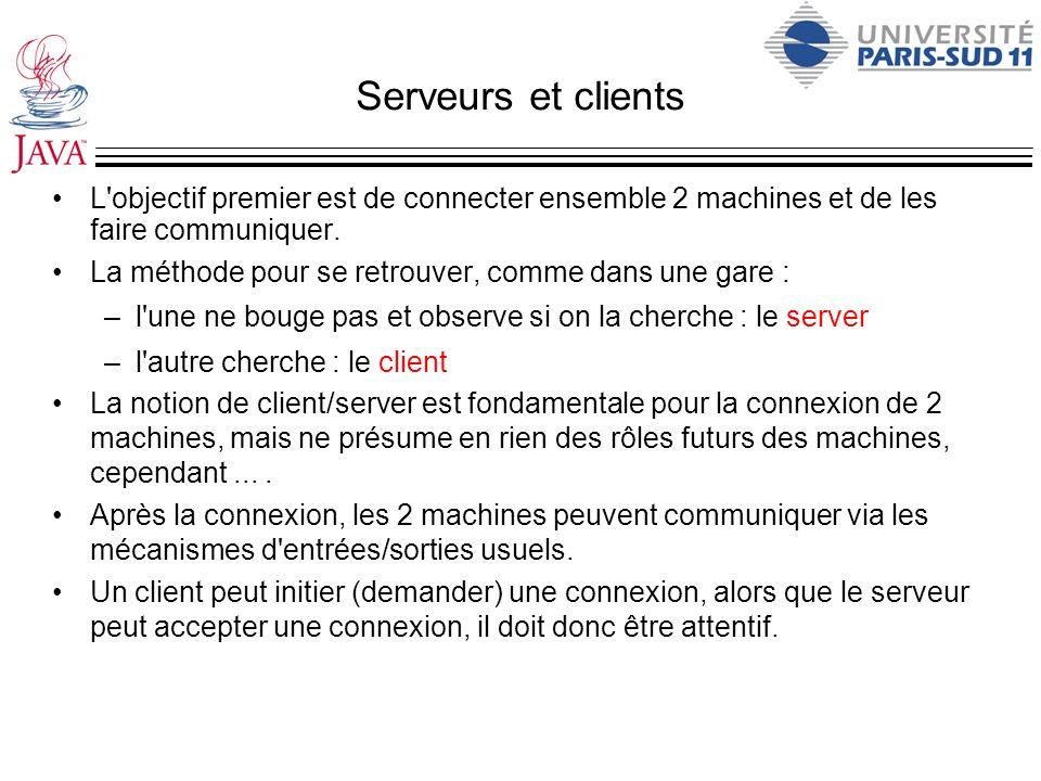 Serveurs et clients L'objectif premier est de connecter ensemble 2 machines et de les faire communiquer. La méthode pour se retrouver, comme dans une