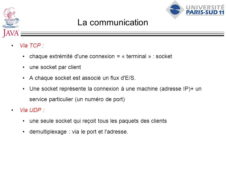 La communication Via TCP : chaque extrémité d'une connexion = « terminal » : socket une socket par client A chaque socket est associé un flux d'E/S. U