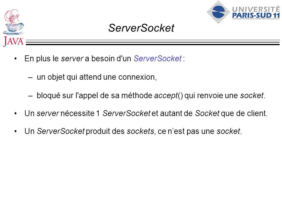 ServerSocket En plus le server a besoin d'un ServerSocket : –un objet qui attend une connexion, –bloqué sur l'appel de sa méthode accept() qui renvoie