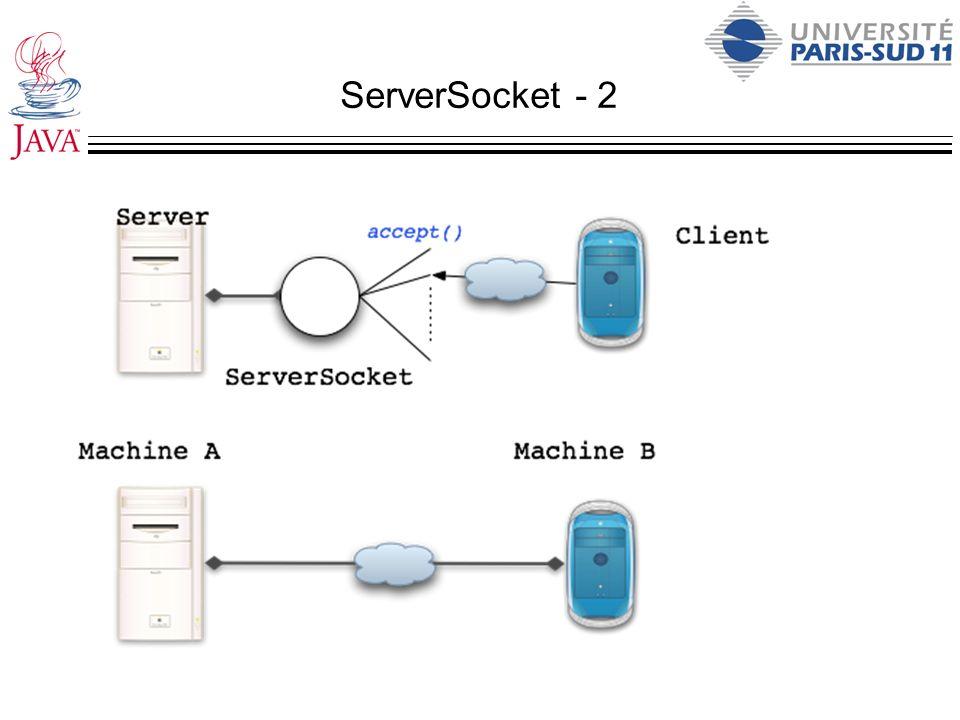 ServerSocket - 2