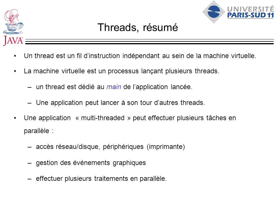 Threads, résumé Un thread est un fil dinstruction indépendant au sein de la machine virtuelle. La machine virtuelle est un processus lançant plusieurs