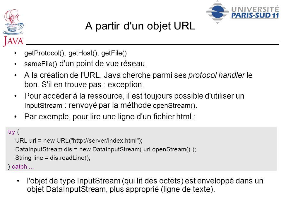 A partir d'un objet URL getProtocol(), getHost(), getFile() sameFile() d'un point de vue réseau. A la création de l'URL, Java cherche parmi ses protoc