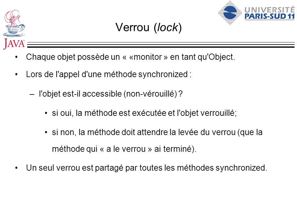 Verrou (lock) Chaque objet possède un « «monitor » en tant qu'Object. Lors de l'appel d'une méthode synchronized : –l'objet est-il accessible (non-vér