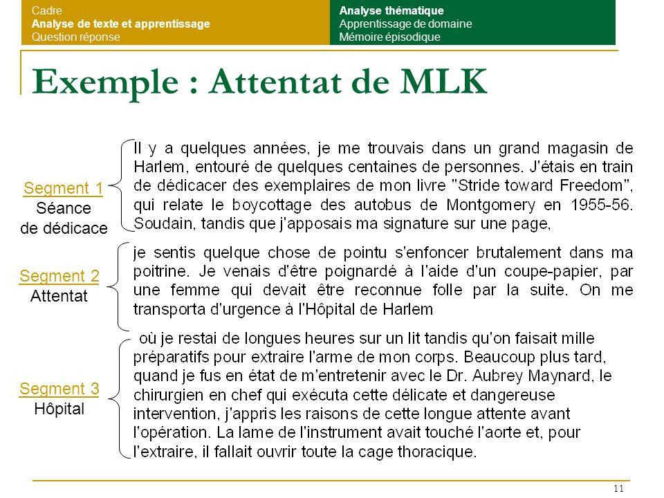 11 Exemple : Attentat de MLK Segment 1 Séance de dédicace Segment 2 Attentat Segment 3 Hôpital Cadre Analyse de texte et apprentissage Question répons