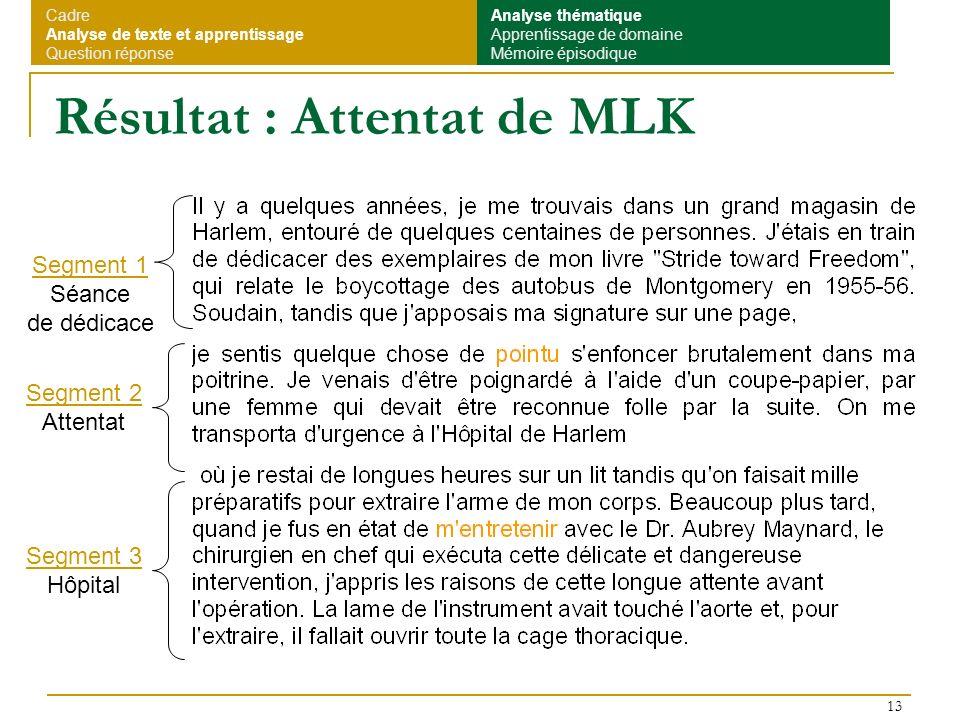 13 Résultat : Attentat de MLK Segment 1 Séance de dédicace Segment 2 Attentat Segment 3 Hôpital Cadre Analyse de texte et apprentissage Question répon