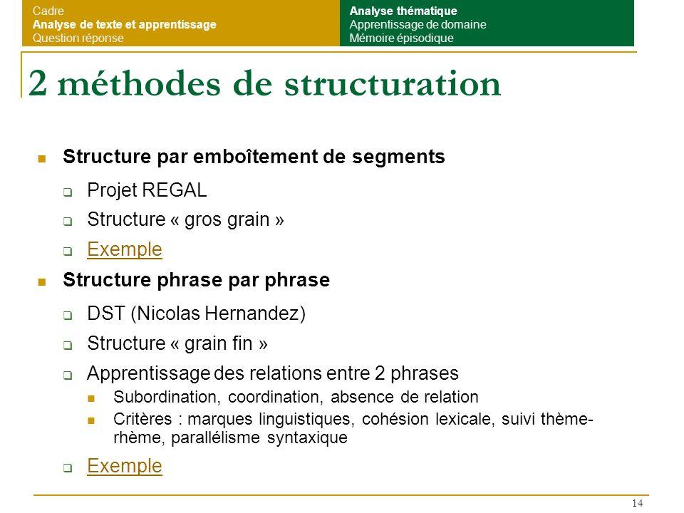 14 2 méthodes de structuration Structure par emboîtement de segments Projet REGAL Structure « gros grain » Exemple Structure phrase par phrase DST (Ni