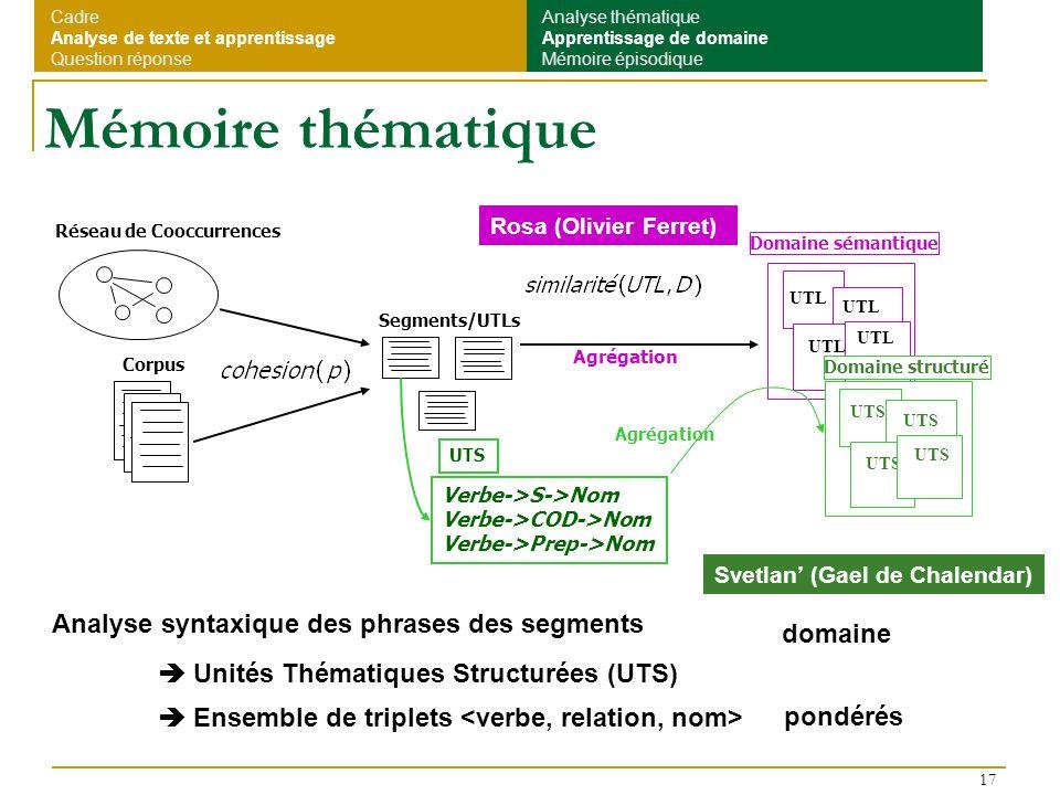 17 Agrégation des UTS dun même domaine Construction de classes de noms pour un même verbe et une même relation Construction des Domaines Structurés Mé