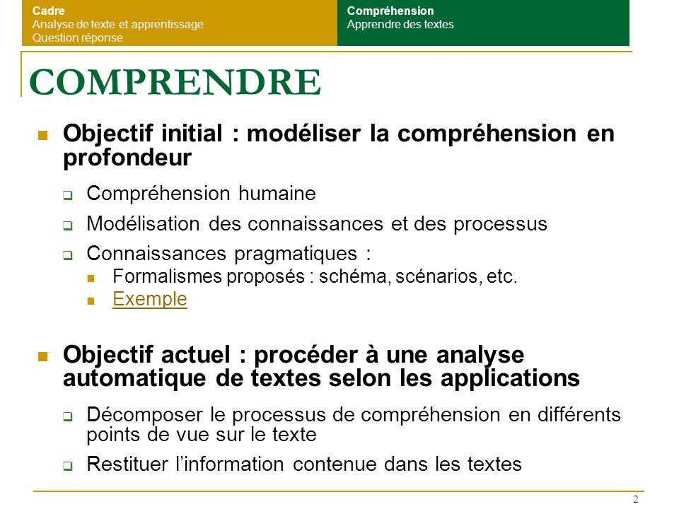 2 COMPRENDRE Objectif initial : modéliser la compréhension en profondeur Compréhension humaine Modélisation des connaissances et des processus Connais