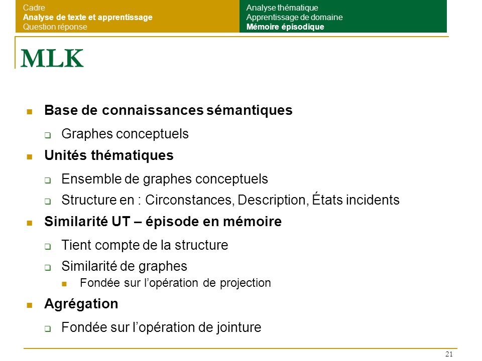 21 MLK Base de connaissances sémantiques Graphes conceptuels Unités thématiques Ensemble de graphes conceptuels Structure en : Circonstances, Descript