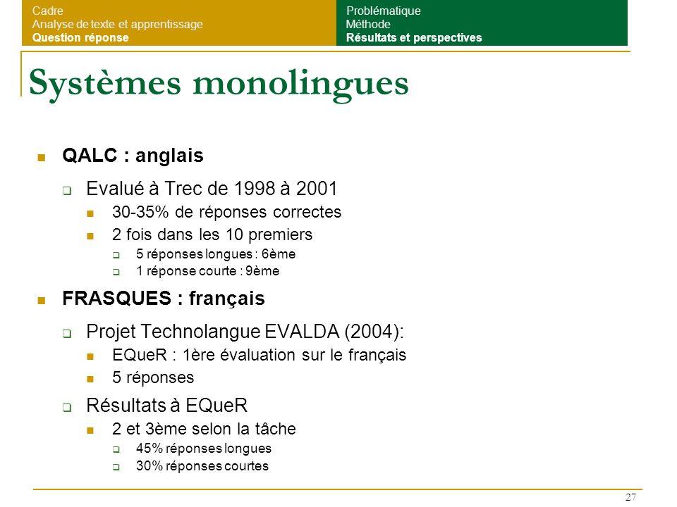 27 Systèmes monolingues QALC : anglais Evalué à Trec de 1998 à 2001 30-35% de réponses correctes 2 fois dans les 10 premiers 5 réponses longues : 6ème
