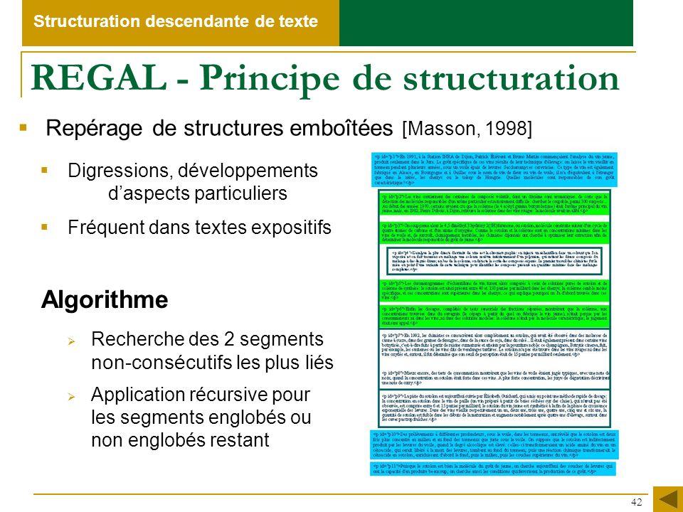 42 REGAL - Principe de structuration Algorithme Recherche des 2 segments non-consécutifs les plus liés Application récursive pour les segments englobé