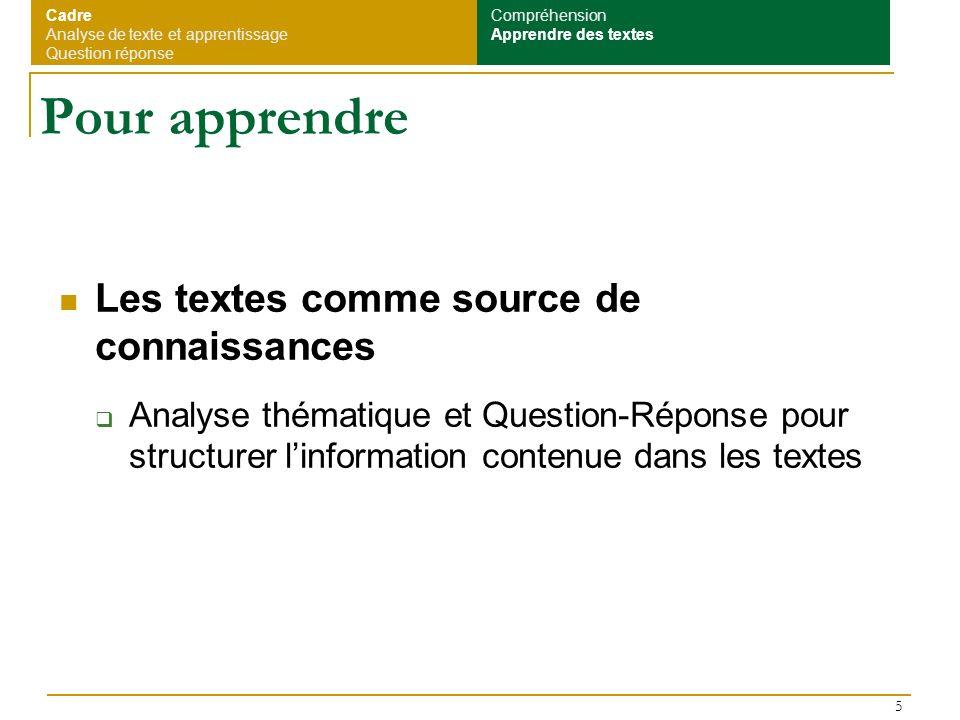 5 Pour apprendre Les textes comme source de connaissances Analyse thématique et Question-Réponse pour structurer linformation contenue dans les textes