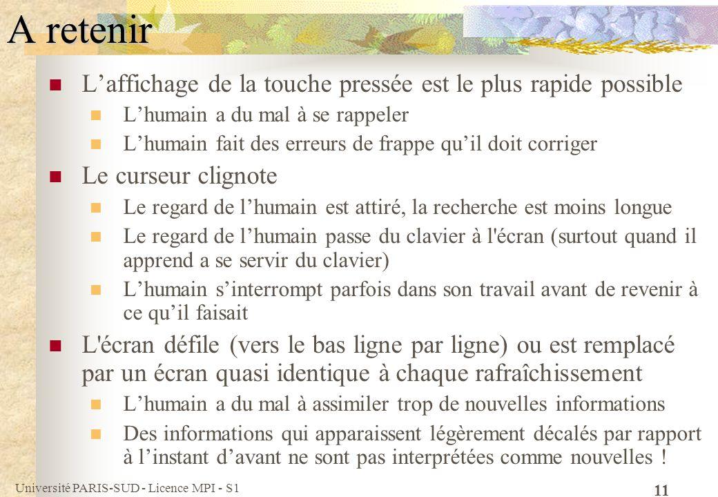 Université PARIS-SUD - Licence MPI - S1 11 A retenir Laffichage de la touche pressée est le plus rapide possible Lhumain a du mal à se rappeler Lhumai