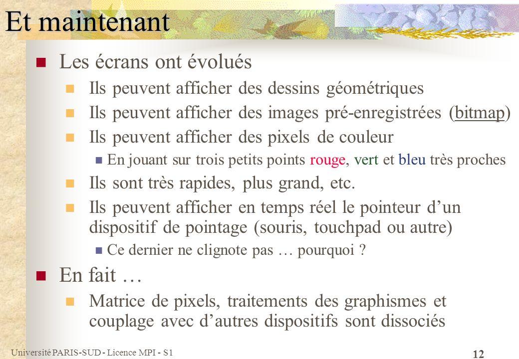 Université PARIS-SUD - Licence MPI - S1 12 Et maintenant Les écrans ont évolués Ils peuvent afficher des dessins géométriques Ils peuvent afficher des