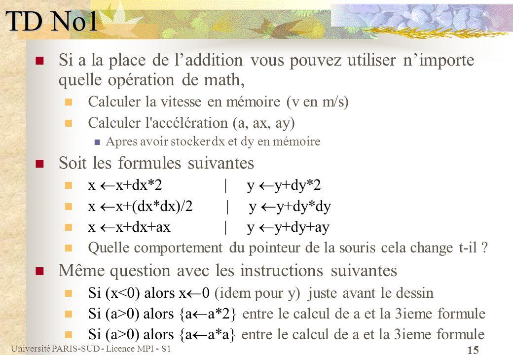 Université PARIS-SUD - Licence MPI - S1 15 TD No1 Si a la place de laddition vous pouvez utiliser nimporte quelle opération de math, Calculer la vites