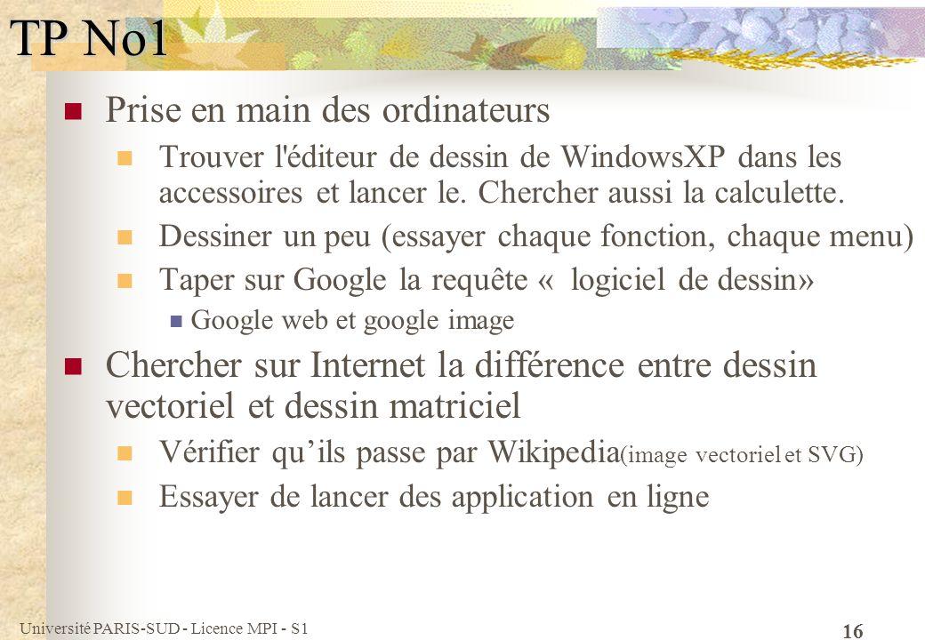 Université PARIS-SUD - Licence MPI - S1 16 TP No1 Prise en main des ordinateurs Trouver l'éditeur de dessin de WindowsXP dans les accessoires et lance