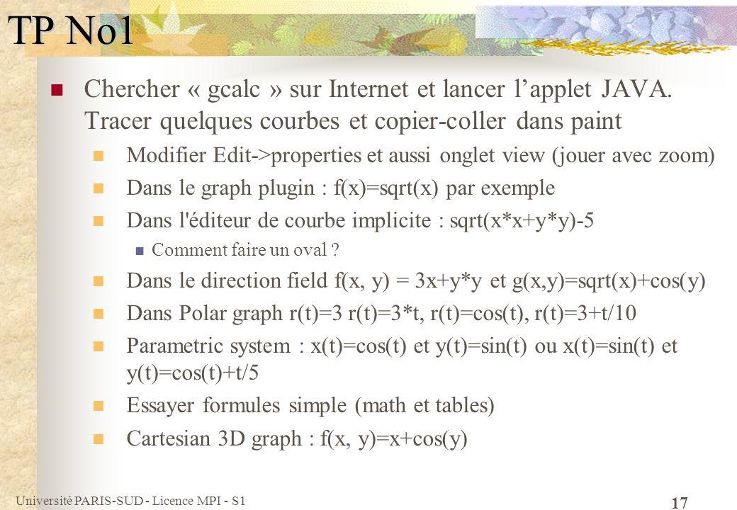 Université PARIS-SUD - Licence MPI - S1 17 TP No1 Chercher « gcalc » sur Internet et lancer lapplet JAVA. Tracer quelques courbes et copier-coller dan