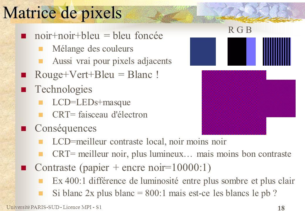 Université PARIS-SUD - Licence MPI - S1 18 Matrice de pixels noir+noir+bleu = bleu foncée Mélange des couleurs Aussi vrai pour pixels adjacents Rouge+