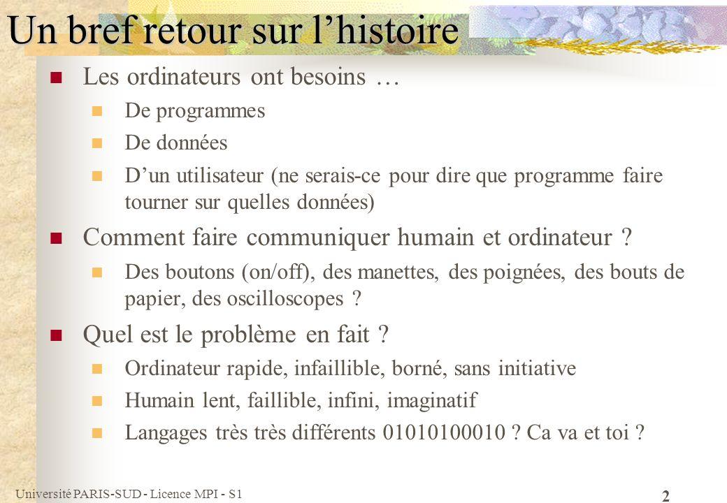 Université PARIS-SUD - Licence MPI - S1 2 Un bref retour sur lhistoire Les ordinateurs ont besoins … De programmes De données Dun utilisateur (ne sera