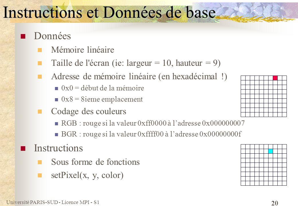 Université PARIS-SUD - Licence MPI - S1 20 Instructions et Données de base Données Mémoire linéaire Taille de l'écran (ie: largeur = 10, hauteur = 9)