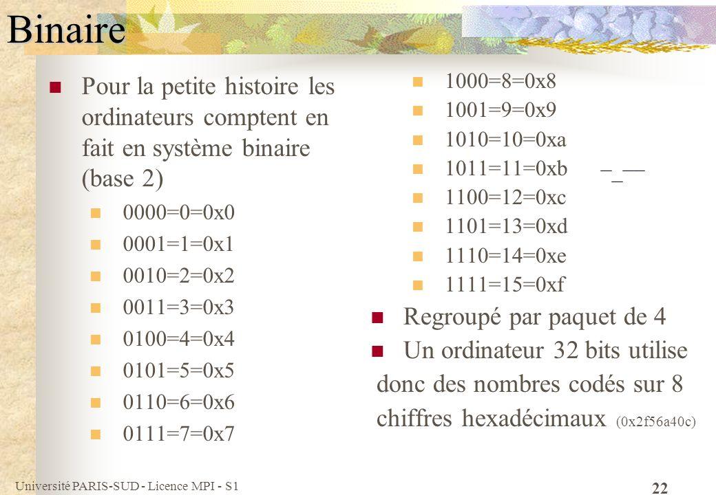Université PARIS-SUD - Licence MPI - S1 22Binaire Pour la petite histoire les ordinateurs comptent en fait en système binaire (base 2) 0000=0=0x0 0001