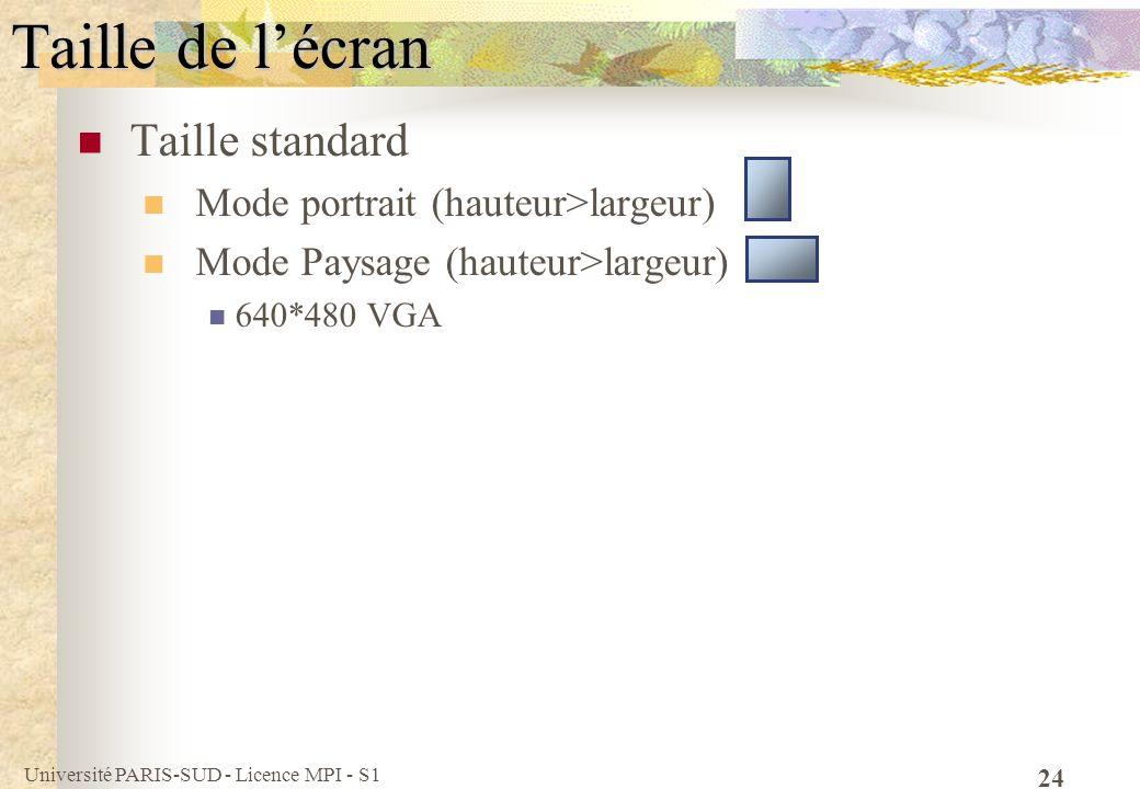 Université PARIS-SUD - Licence MPI - S1 24 Taille de lécran Taille standard Mode portrait (hauteur>largeur) Mode Paysage (hauteur>largeur) 640*480 VGA