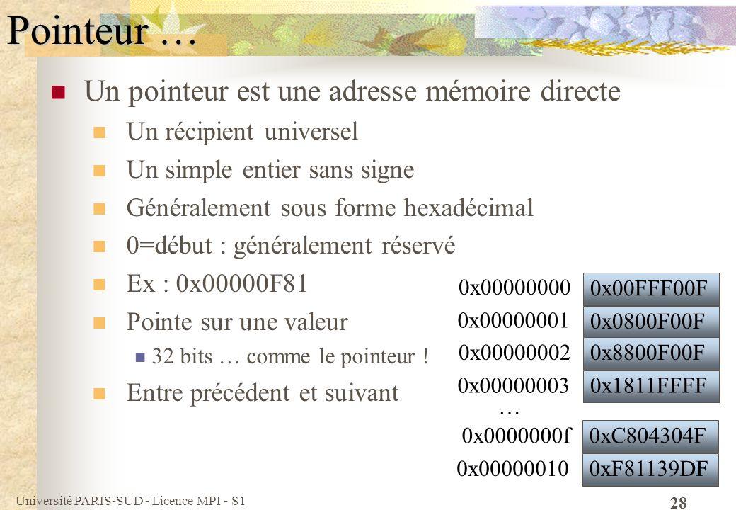 Université PARIS-SUD - Licence MPI - S1 28 Pointeur … Un pointeur est une adresse mémoire directe Un récipient universel Un simple entier sans signe G