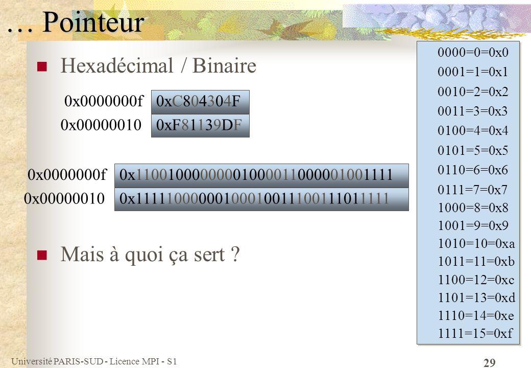 Université PARIS-SUD - Licence MPI - S1 29 … Pointeur Hexadécimal / Binaire Mais à quoi ça sert ? 0000=0=0x0 0001=1=0x1 0010=2=0x2 0011=3=0x3 0100=4=0