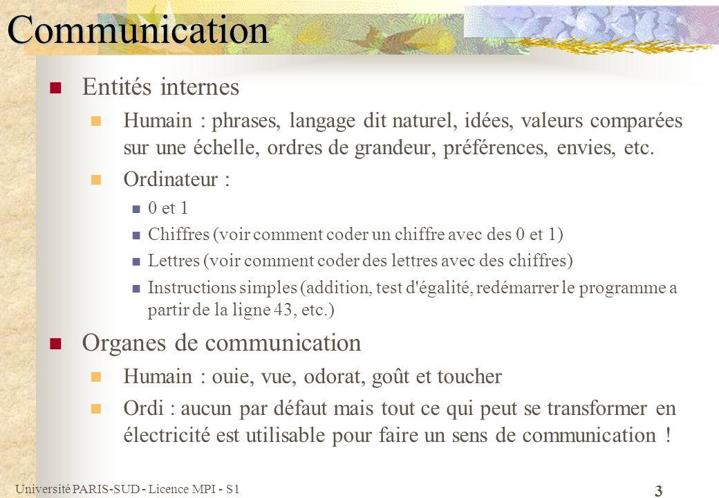 Université PARIS-SUD - Licence MPI - S1 3Communication Entités internes Humain : phrases, langage dit naturel, idées, valeurs comparées sur une échell