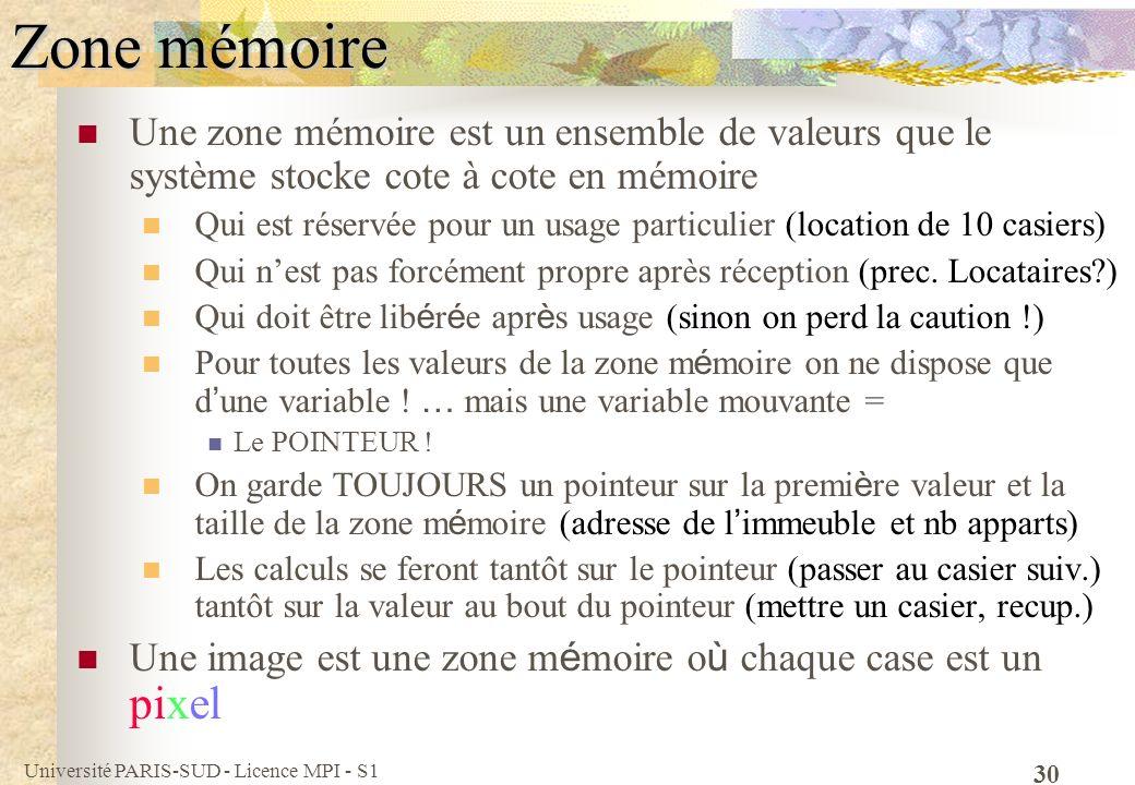 Université PARIS-SUD - Licence MPI - S1 30 Zone mémoire Une zone mémoire est un ensemble de valeurs que le système stocke cote à cote en mémoire Qui e