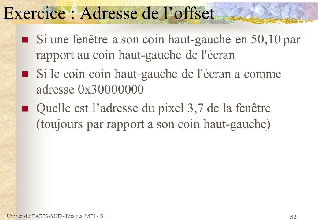 Université PARIS-SUD - Licence MPI - S1 32 Exercice : Adresse de loffset Si une fenêtre a son coin haut-gauche en 50,10 par rapport au coin haut-gauch