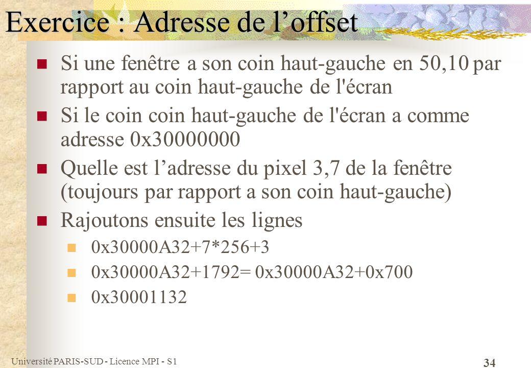 Université PARIS-SUD - Licence MPI - S1 34 Exercice : Adresse de loffset Si une fenêtre a son coin haut-gauche en 50,10 par rapport au coin haut-gauch